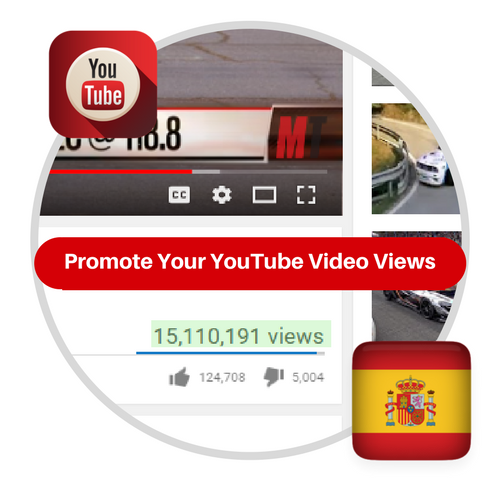 Youtube Views From Spain