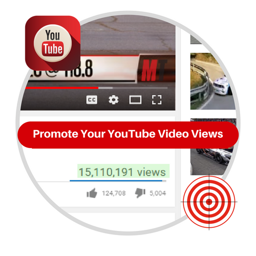Youtube Targeted Views