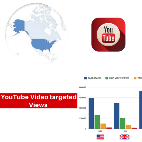 Youtube Views From Worldwide